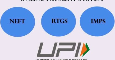 Difference between RTGS, NEFT, UPI, IMPS