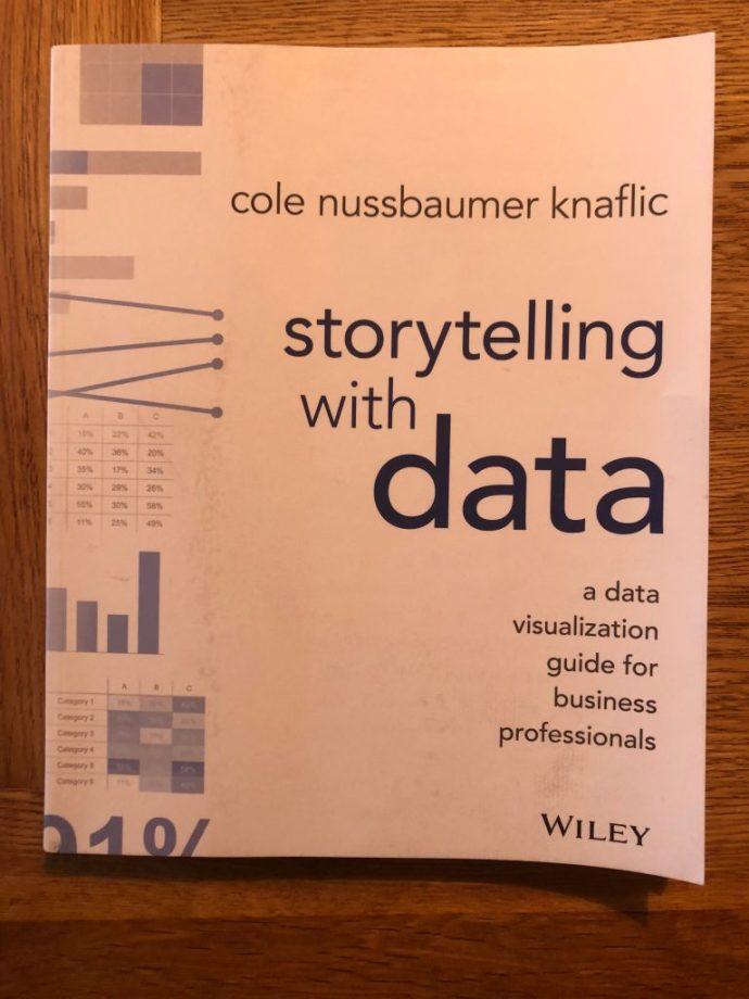 Story Telling with Data Book Review BF Sports Analysis