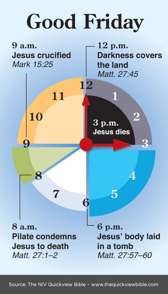 NIV QuickView Bible - Good Friday