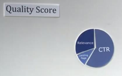 quality-score-factors-chart