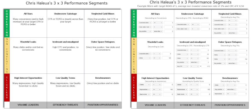 chris-haleua-3x3-performance-segments