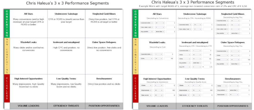 chris-haleua-3x3-performance-segments