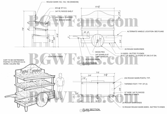 Leaked Battle For Eire Antechamber Cart Design Document