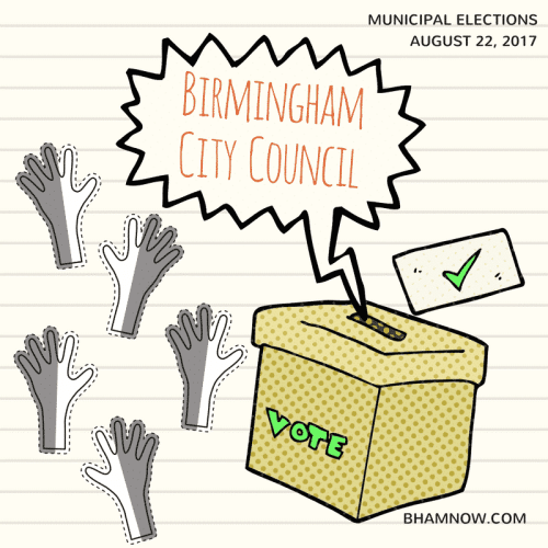 Birmingham Alabama City Council Election Graphic
