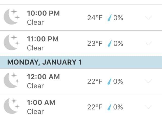 Bundle up! Birmingham is going to be very cold on New Year Eve night and this week