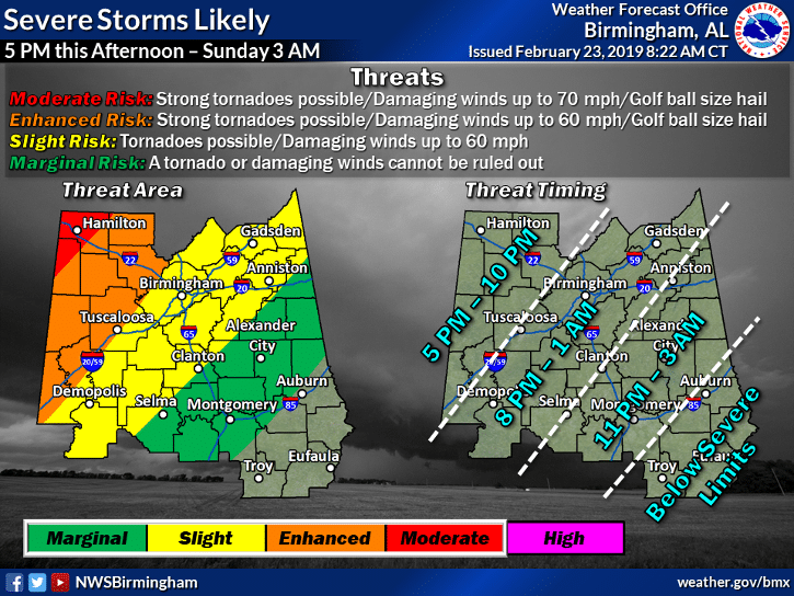 """Birmingham is in the """"slight risk"""" category for possible tornadoes and damaging winds up to 60 MPH. (NWS)"""