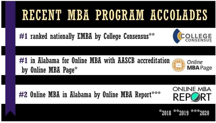 UNA's MBA program accolades