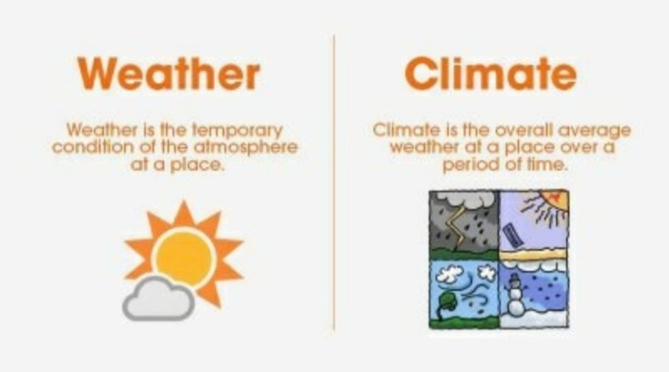 what is difference between weather and climate