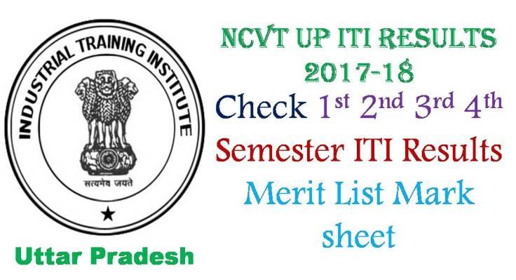 NCVT MIS UP ITI Results Merit List
