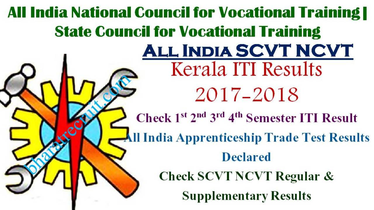 Try These Www ncvtmis gov in Trainee Verification 2018 {Mahindra Racing}