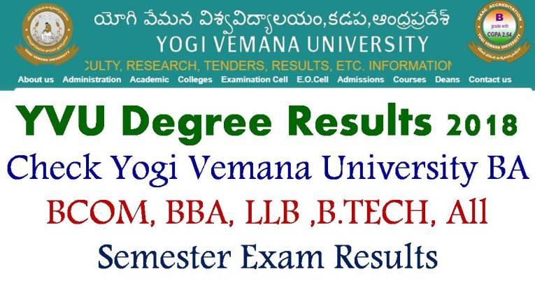 YVU Degree Results 2019 | Check Yogi Vemana University Exam Result