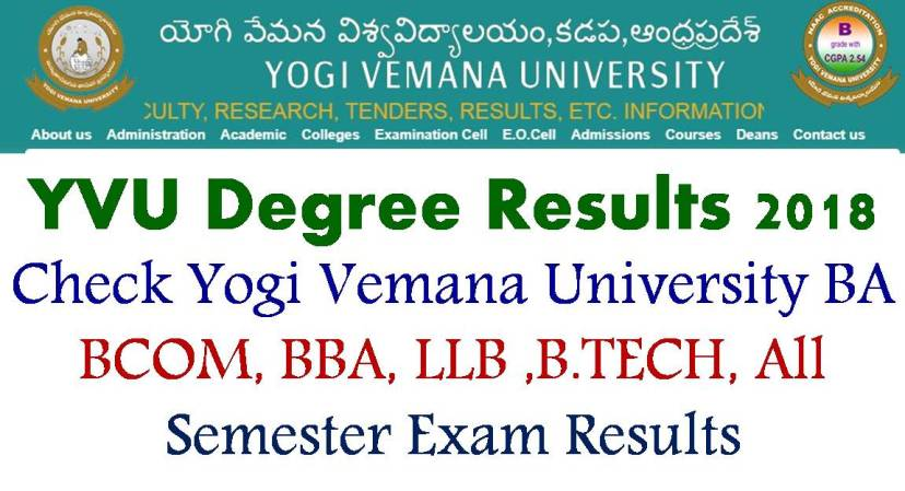 Yogi Vemana Degree Results