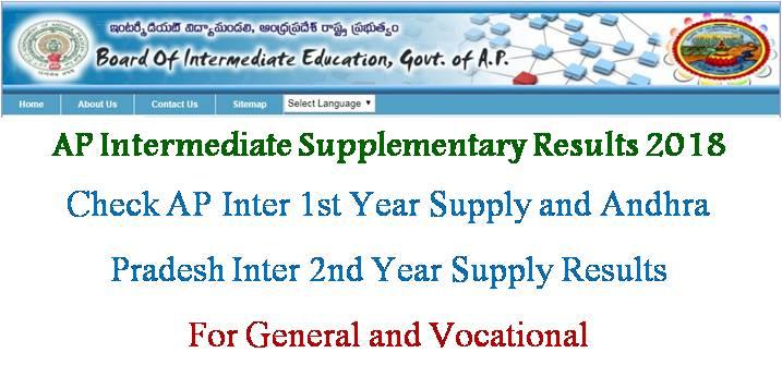 AP Inter Supply Result, AP Inter 1st Year Supply Result, AP Intermediate Inter Second Year Supply Result