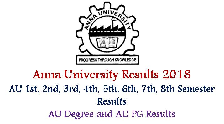 Image result for anna university results 2018