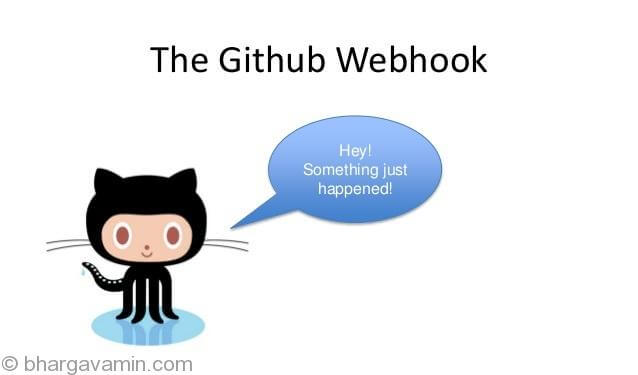 Setup Github Webhook for Jenkins on Amazon Linux (AWS)