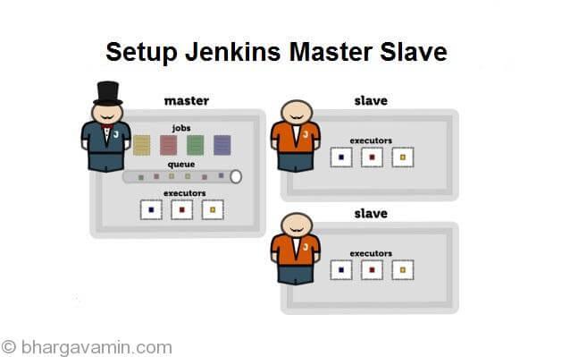 Setup Jenkins Slave on Amazon Linux EC2 instance (AWS)