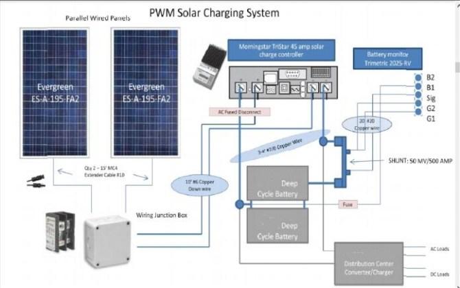solar installation guide  bha solar