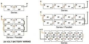 BATTERY WIRING DIAGRAMS  BHA Solar