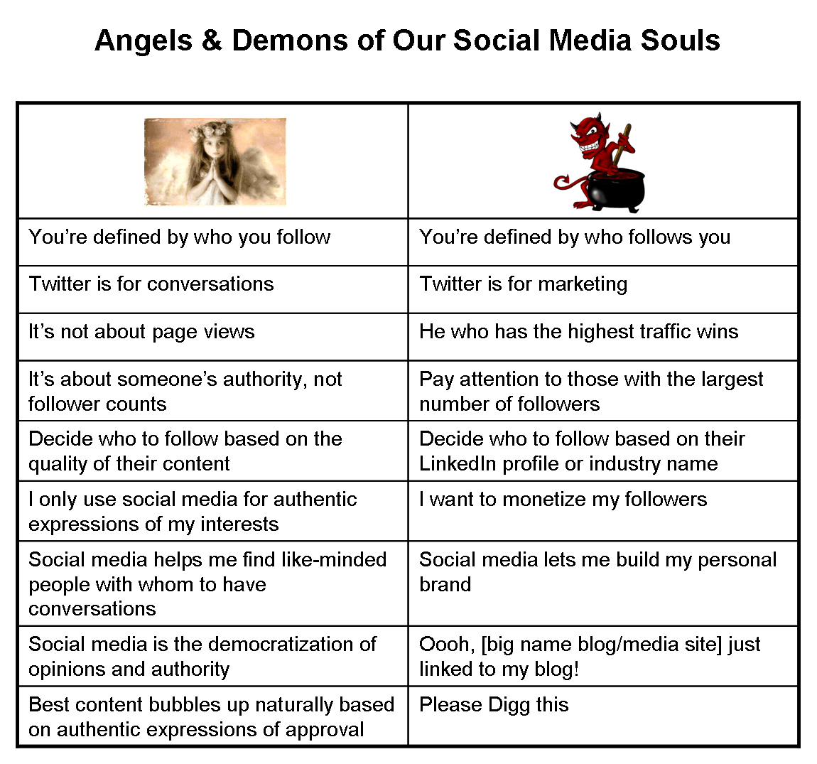 angels-and-demons-of-our-social-media-souls