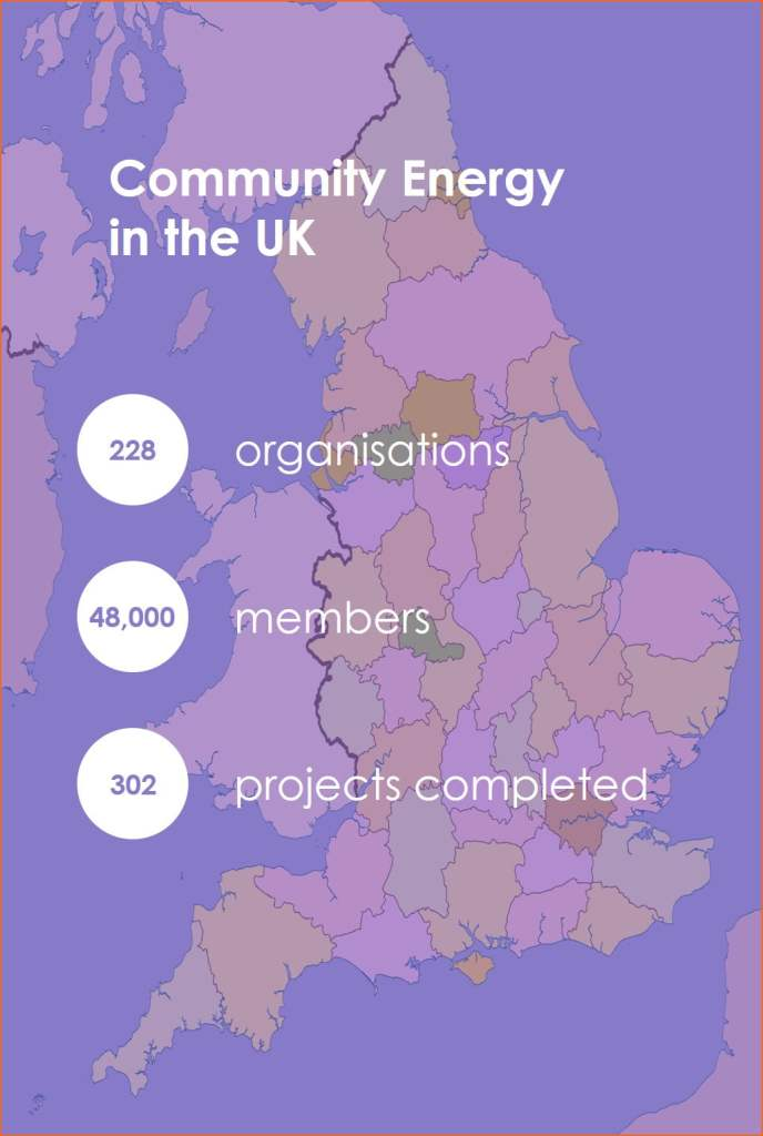 Investing in Community Energy - Brighton Hove Energy Services Cooperative - Community Energy Investment In The UK 2018