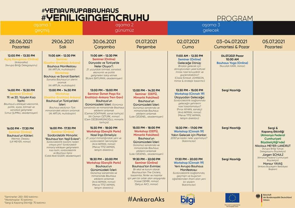 Program, New European Bauhaus