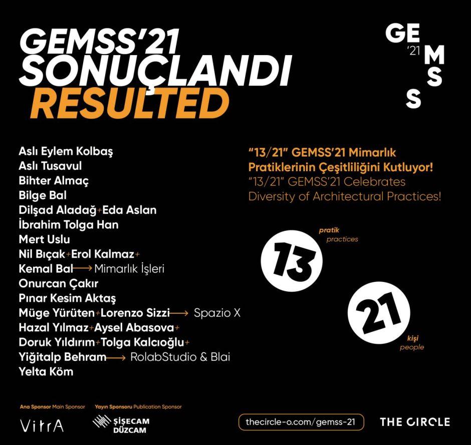 GEMSS'21 Seçkisi Sonuçlandı