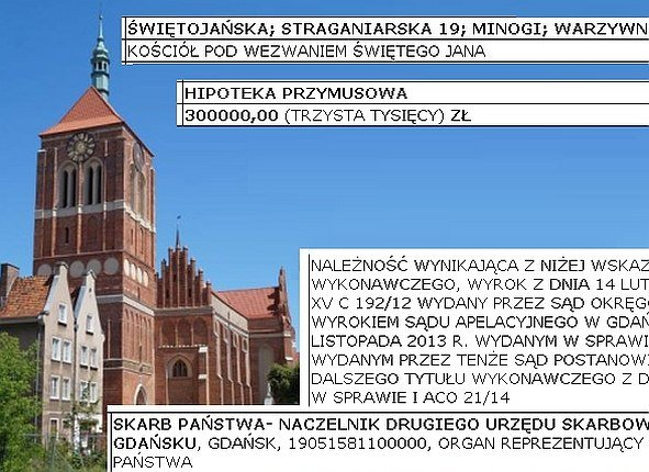 Hipoteka kościoła św. Jana w Gdańsku została obciążona