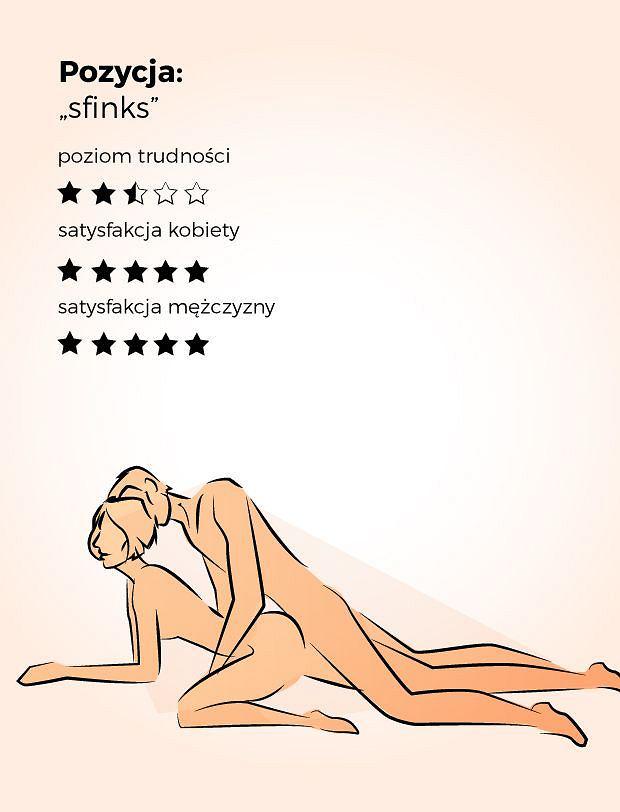Pozycja seksualna: sfinks