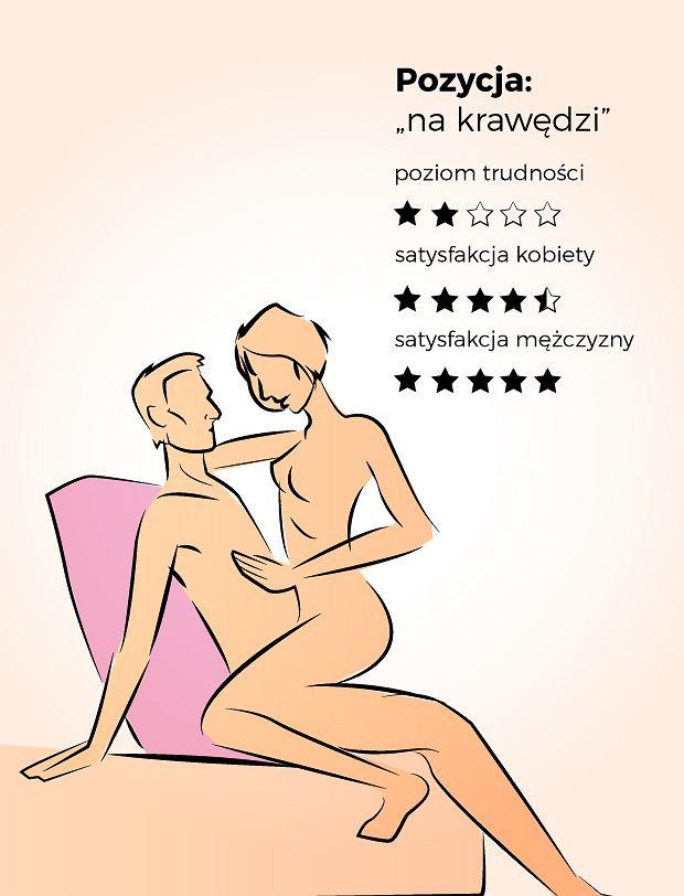 Pozycja seksualna: na krawędzi (ale miękko)