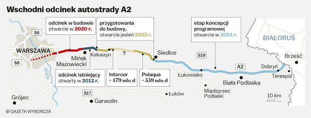 Highway A2.  The course and schedule of construction east of Warsaw
