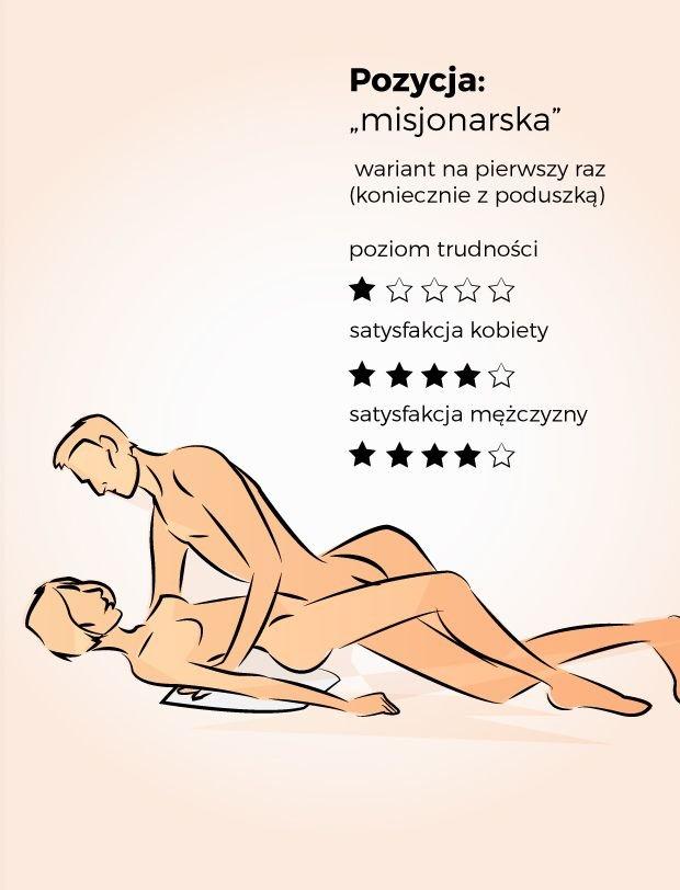 Pozycja seksualna misjonarska