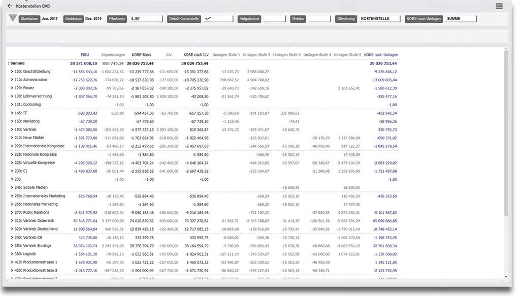 Betriebsabrechnungsbogen BAB mit Dynamics 365 Business Central erstellen