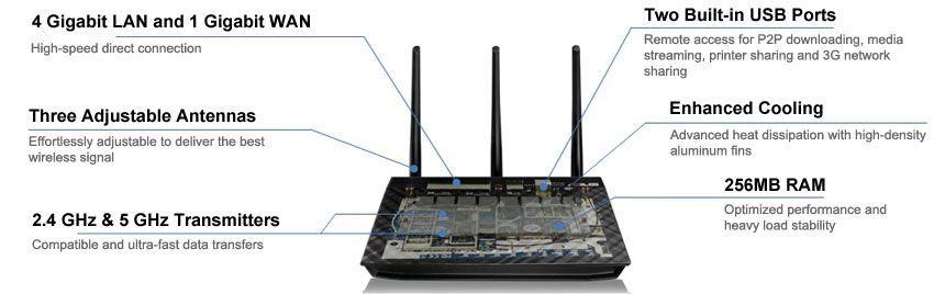 dir-867 ac1750 router custom firmware openwrt