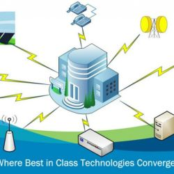 Best-in-class-technologies-converge_image-1024x582