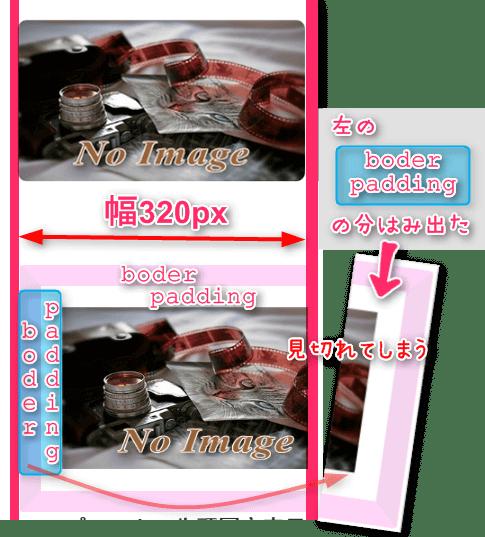 画像のmax-widthを100%にして線と内側余白がはみ出す例