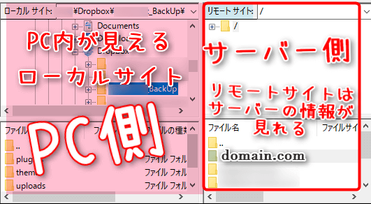 FTPそふとにはPC側とサーバー側がある説明画像