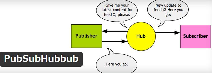 PubSubHubbub詳細を表示画面