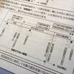 【失業保険】自己都合退職の場合のスケジュール