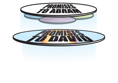 davidic covenant