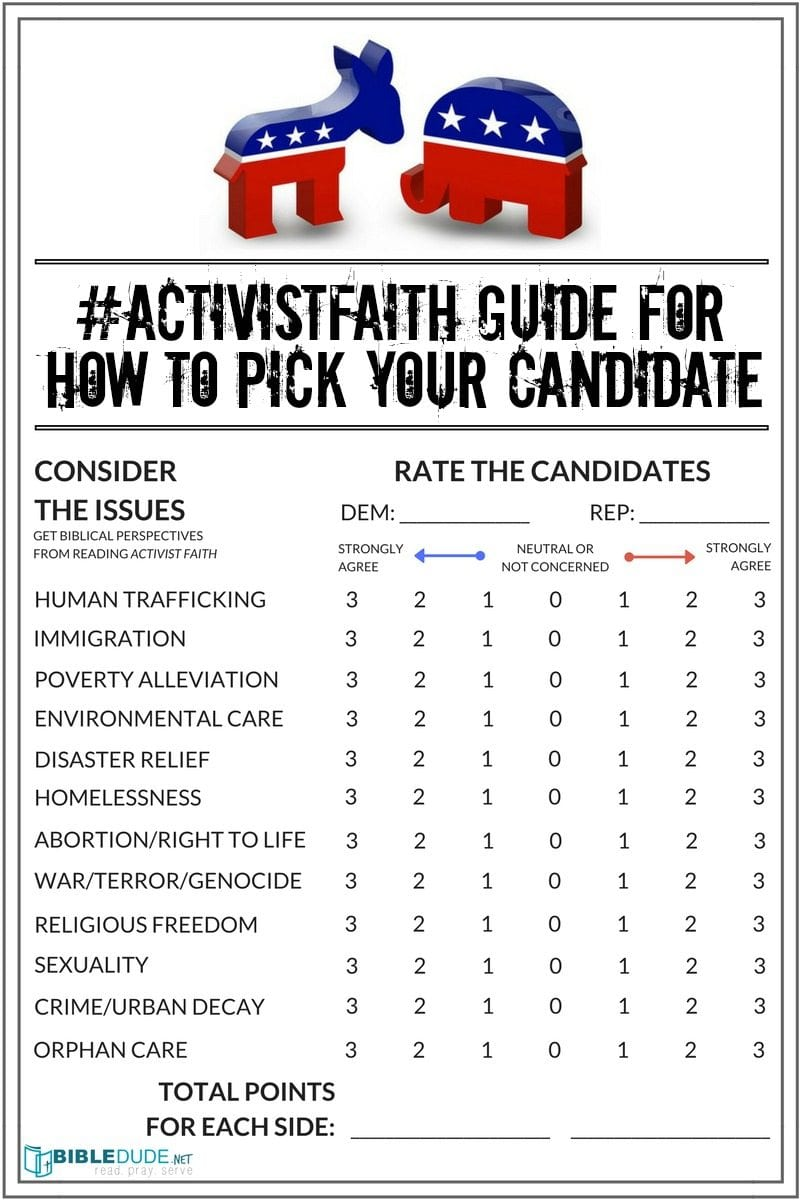 presidential elections, activist faith, christian voting guide