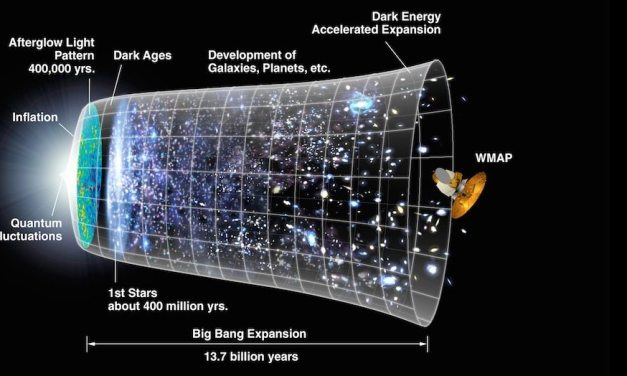 gravity waves, the big bang, and my unshakable faith
