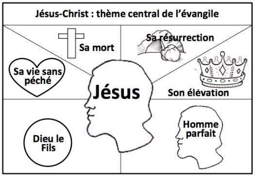 Jésus.png