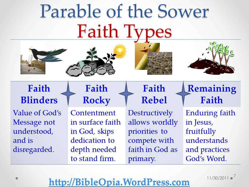 Faith Types and The Parable of the Sower