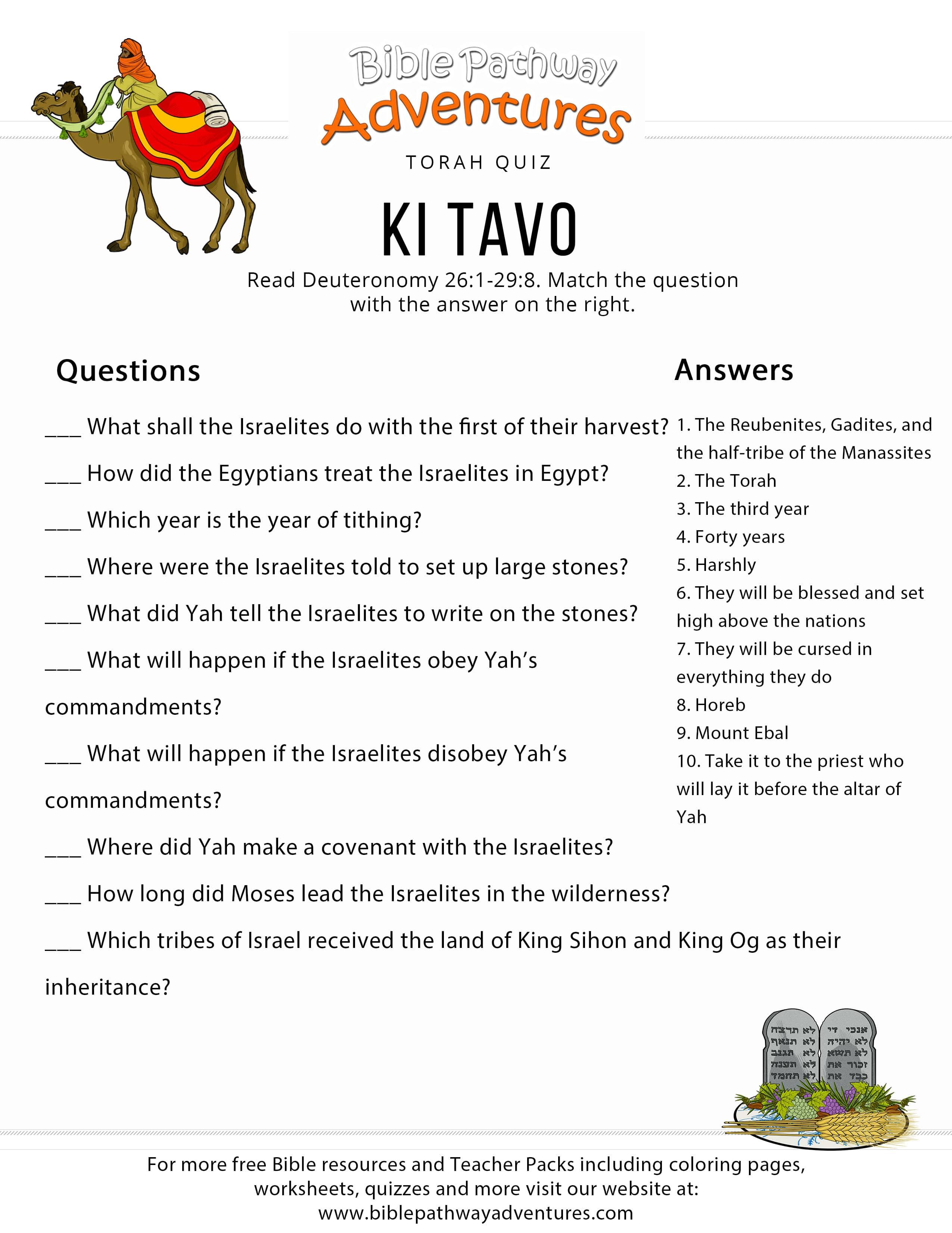 Torah Portion Ki Tavo Bible Pathway Adventures