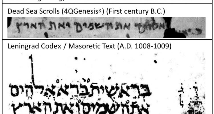Genesis 1:1 in English Standard Version, Dead Sea Scrolls, Leningrad Code and Modern Hebrew.