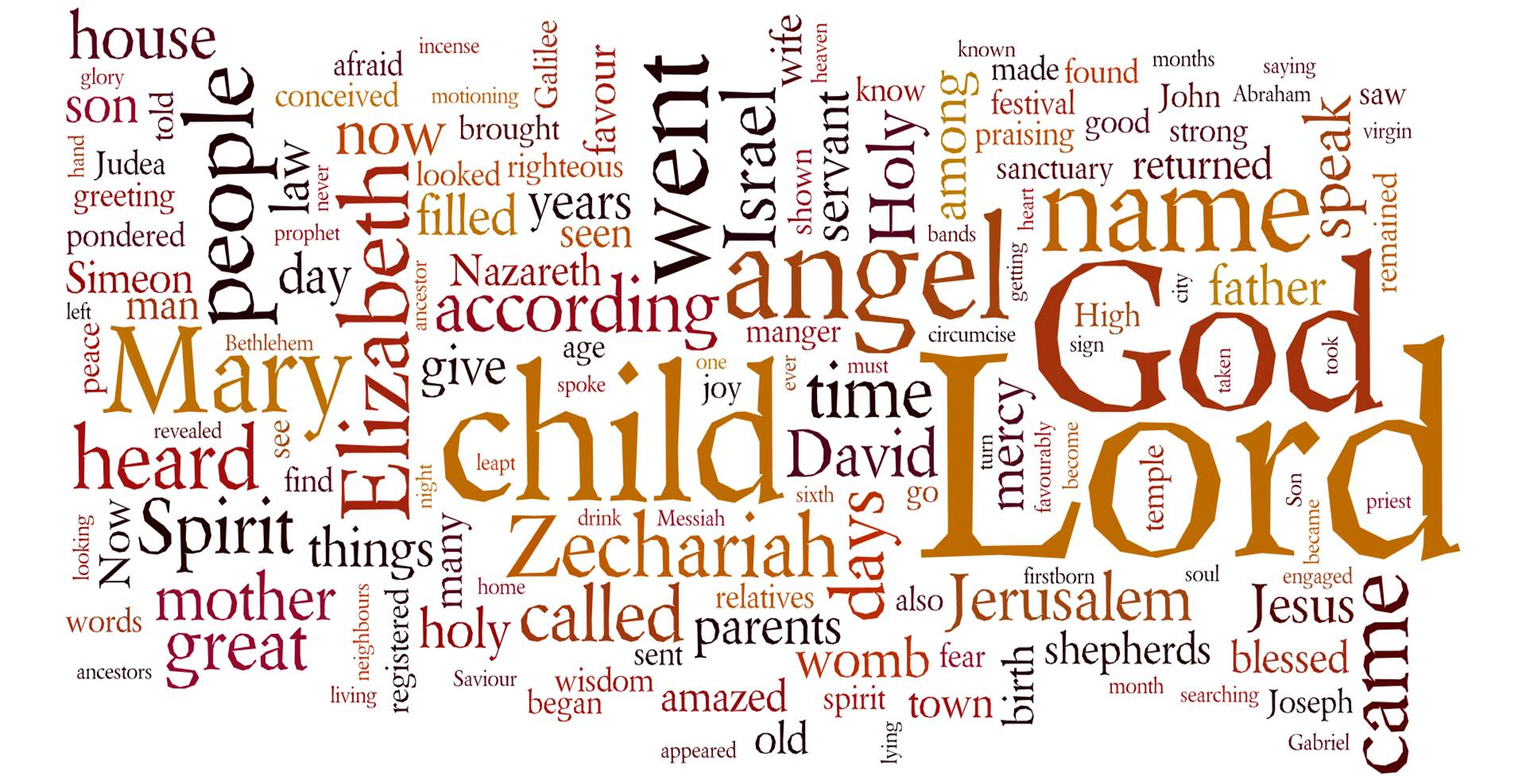 A Nativity Wordcloud For Luke Newman Research Centre For