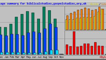 BilbicalStudies.org.uk Website Statistics