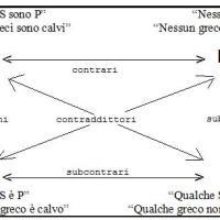 eBook di filosofia: Dario Palladino, Dispense di logica