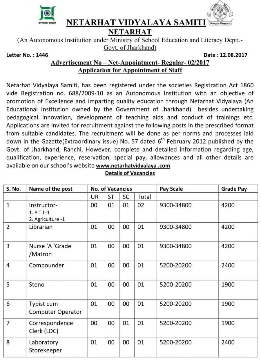 netarhatvidayalayasamiti_recruitment_advt-1.jpg