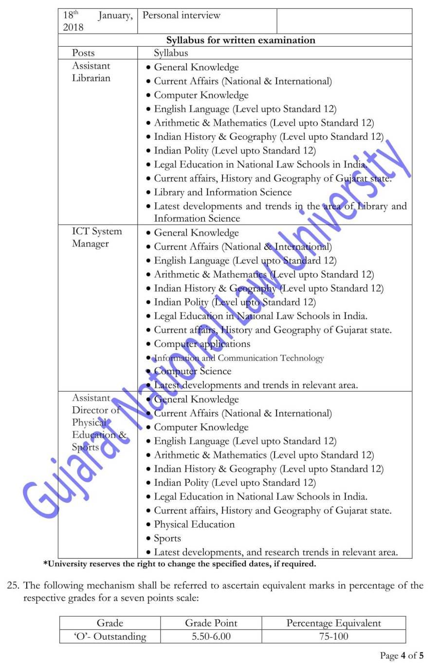 Eligibility for Non-Teaching Posts-4.jpg
